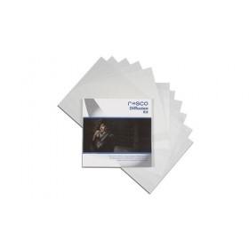 Rosco Diffusion Kit...